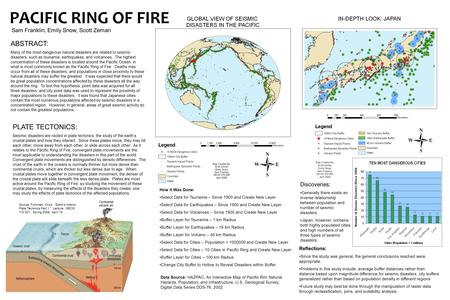 PACIFIC RING OF FIRE Sam Franklin, Emily Snow, Scott Zeman ABSTRACT: Many of the most dangerous natural disasters are related to seismic disasters, such.