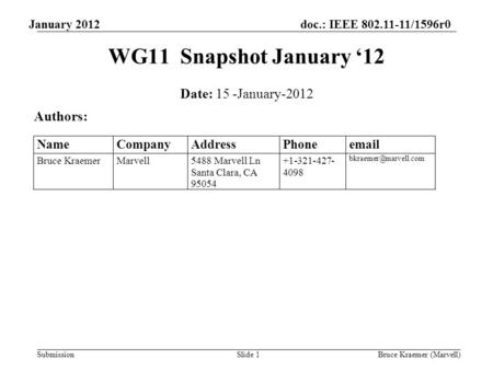 Doc.: IEEE 802.11-11/1596r0 Submission January 2012 Bruce Kraemer (Marvell)Slide 1 WG11 Snapshot January '12 Date: 15 -January-2012 Authors:
