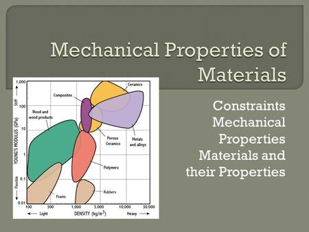 Constraints Mechanical Properties Materials and their Properties.