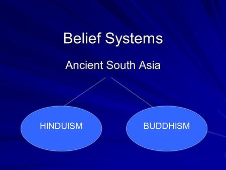 Belief Systems Ancient South Asia HINDUISMBUDDHISM.