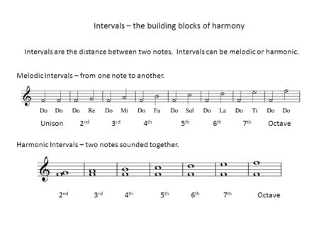Intervals – the building blocks of harmony Intervals are the distance between two notes. Intervals can be melodic or harmonic. Melodic Intervals – from.