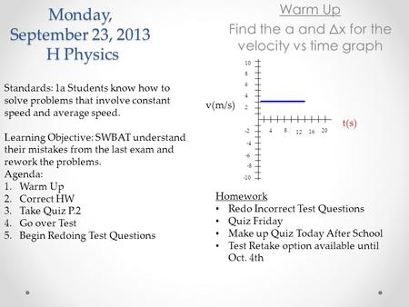 Monday, September 23, 2013 H Physics Warm Up Find the a and Δx for the velocity vs time graph Standards: 1a Students know how to solve problems that involve.