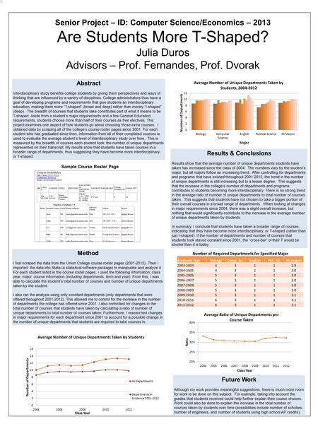 Senior Project – ID: Computer Science/Economics – 2013 Are Students More T-Shaped? Julia Duros Advisors – Prof. Fernandes, Prof. Dvorak Abstract Interdisciplinary.