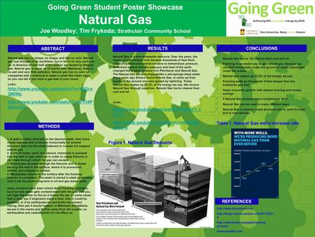 Going Green Student Poster Showcase Natural Gas Joe Woodley; Tim Frykoda; Strathclair Community School ABSTRACT METHODS Natural Gas is a non-renewable.