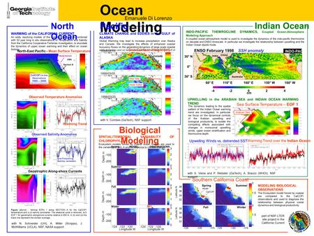 Southern California Coast Observed Temperature Anomalies Observed Salinity Anomalies Geostrophic Along-shore Currents Warming Trend Low Frequency Salinity.