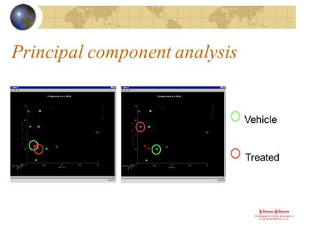 Principal component analysis Treated Vehicle Treated Vehicle.