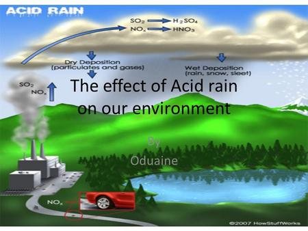 The effect of Acid rain on our environment By Oduaine.