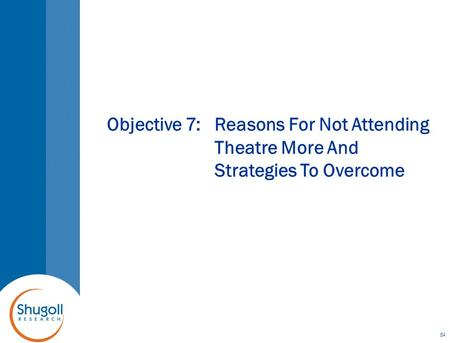 Objective 7:Reasons For Not Attending Theatre More And Strategies To Overcome 84.