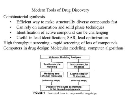 Modern Tools of Drug Discovery Combinatorial synthesis Efficient way to make structurally diverse compounds fast Can rely on automation and solid phase.