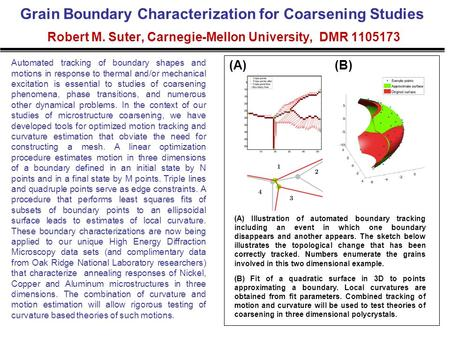 Automated tracking of boundary shapes and motions in response to thermal and/or mechanical excitation is essential to studies of coarsening phenomena,
