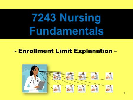 7243Nursing Fundamentals 7243 Nursing Fundamentals ~ Enrollment Limit Explanation ~ 1.
