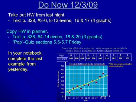 Do Now 12/3/09 Take out HW from last night. -Text p. 328, #3-6, 8-12 evens, 16 & 17 (4 graphs) Copy HW in planner. - Text p. 338, #4-14 evens, 18 & 20.
