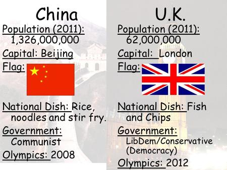 China Population (2011): 62,000,000 Capital: London Flag: National Dish: Fish and Chips Government: LibDem/Conservative (Democracy) Olympics: 2012 U.K.