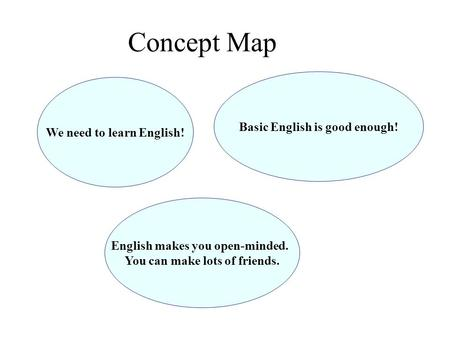 Concept Map We need to learn English! Basic English is good enough! English makes you open-minded. You can make lots of friends.