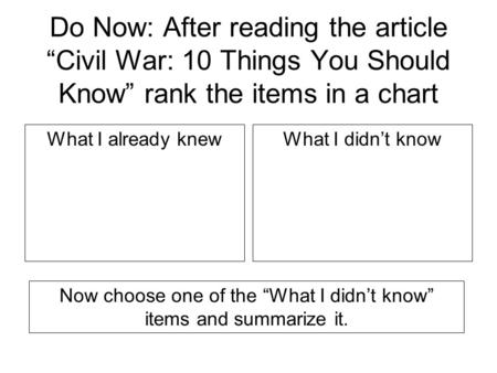 "Do Now: After reading the article ""Civil War: 10 Things You Should Know"" rank the items in a chart What I already knewWhat I didn't know Now choose one."