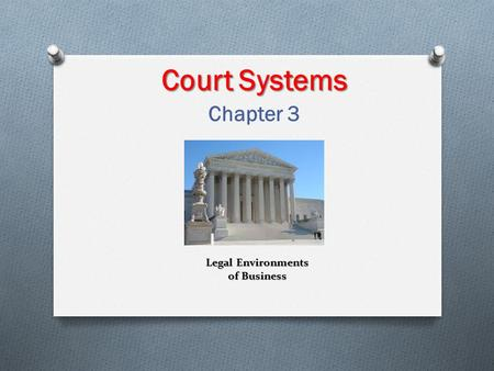 Legal Environments of Business Court Systems Chapter 3.