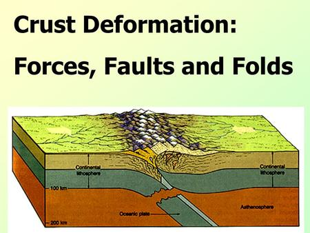 Crust Deformation: Forces, Faults and Folds. Deformation The bending, tilting, and breaking of the earth's crust major cause of deformation = plate tectonics.