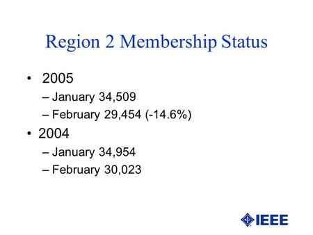 Region 2 Membership Status 2005 –January 34,509 –February 29,454 (-14.6%) 2004 –January 34,954 –February 30,023.