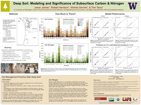 Deep Soil: Modeling and Significance of Subsurface Carbon & Nitrogen Jason James 1, Robert Harrison 1, Warren Devine 2, & Tom Terry 3 (1) University of.