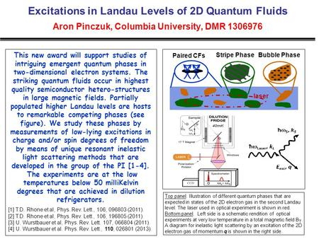 Excitations in Landau Levels of 2D Quantum Fluids Aron Pinczuk, Columbia University, DMR 1306976 This new award will support studies of intriguing emergent.
