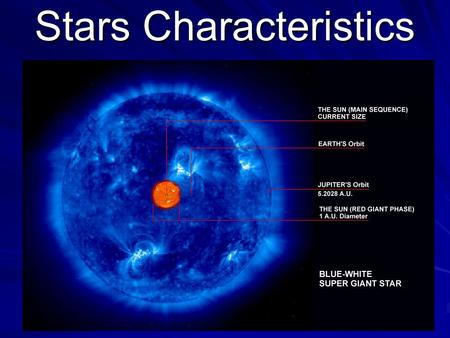 10/23/2015 Stars Characteristics. Classifying Stars Color Temperature Size Composition/Mass Brightness.