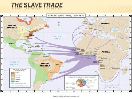  Between 1500-1800 slave traders sent 10 million Africans across Atlantic.