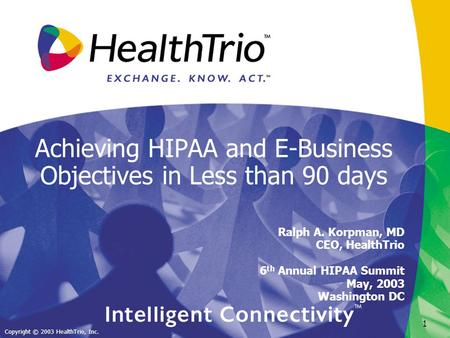 Copyright © 2003 HealthTrio, Inc. 1 Achieving HIPAA and E-Business Objectives in Less than 90 days Ralph A. Korpman, MD CEO, HealthTrio 6 th Annual HIPAA.