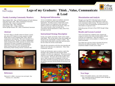 Lego of my Graduate: Think, Value, Communicate & Lead Abstract The TVCL Matrix is a flexible solution for faculty to clearly state what an ECU student.