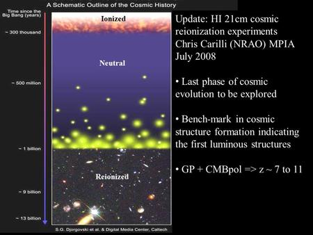Ionized Neutral Reionized Update: HI 21cm cosmic reionization experiments Chris Carilli (NRAO) MPIA July 2008 Last phase of cosmic evolution to be explored.