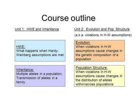 Course outline HWE: What happens when Hardy- Weinberg assumptions are met Inheritance: Multiple alleles in a population; Transmission of alleles in a family.