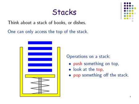 1 Stacks. 2 A stack has the property that the last item placed on the stack will be the first item removed Commonly referred to as last-in, first-out,