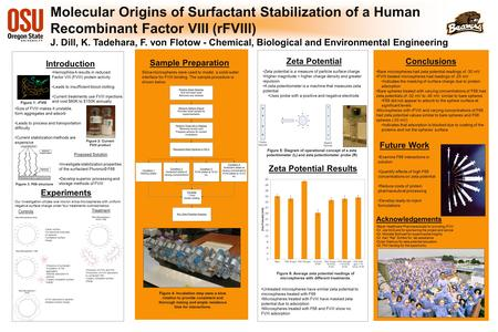 Molecular Origins of Surfactant Stabilization of a Human Recombinant Factor VIII (rFVIII) J. Dill, K. Tadehara, F. von Flotow - Chemical, Biological and.