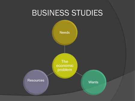 BUSINESS STUDIES The economic problem NeedsWants Resources.