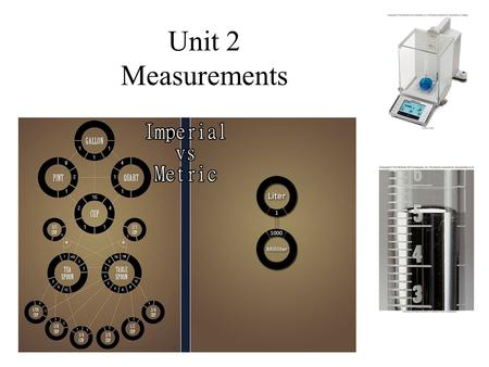 Unit 2 Measurements.