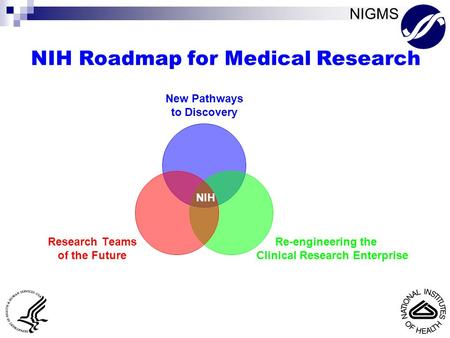 NIGMS NIH Roadmap for Medical Research New Pathways to Discovery Re- engineering the Clinical Research Enterprise Research Teams of the Future NIH.