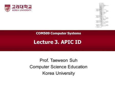 Lecture 3. APIC ID Prof. Taeweon Suh Computer Science Education Korea University COM509 Computer Systems.