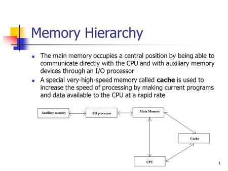 1 Memory Hierarchy The main memory occupies a central position by being able to communicate directly with the CPU and with auxiliary memory devices through.