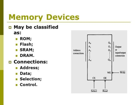 Memory Devices  May be classified as: ROM; Flash; SRAM; DRAM.  Connections: Address; Data; Selection; Control.