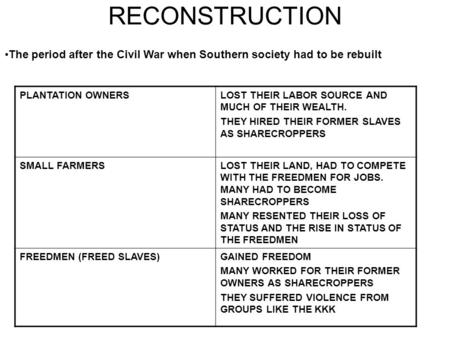 RECONSTRUCTION PLANTATION OWNERSLOST THEIR LABOR SOURCE AND MUCH OF THEIR WEALTH. THEY HIRED THEIR FORMER SLAVES AS SHARECROPPERS SMALL FARMERSLOST THEIR.