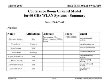 Doc.: IEEE 802.11-09/0336r0 Submission March 2009 Alexander Maltsev, Intel CorporationSlide 1 Conference Room Channel Model for 60 GHz WLAN Systems - Summary.