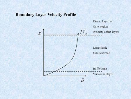 Boundary Layer Velocity Profile z ū Viscous sublayer Buffer zone Logarithmic turbulent zone Ekman Layer, or Outer region (velocity defect layer)