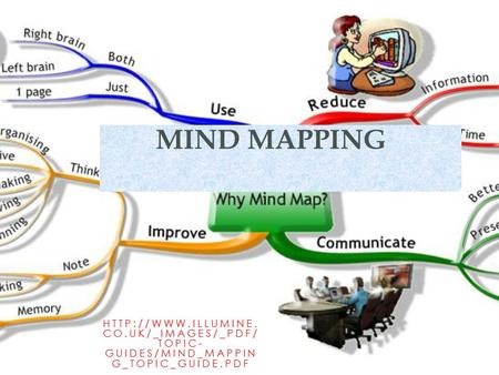 CO.UK/_IMAGES/_PDF/ TOPIC- GUIDES/MIND_MAPPIN G_TOPIC_GUIDE.PDF MIND MAPPING.