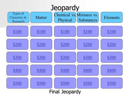 Jeopardy $100 Types of Chemistry & Research Matter Chemical vs. Physical Mixtures vs. Substances Elements $200 $300 $400 $500 $400 $300 $200 $100 $500.