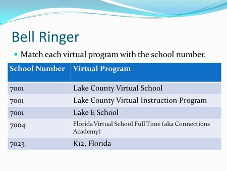 Bell Ringer Match each virtual program with the school number. School NumberVirtual Program 7001Lake County Virtual School 7001Lake County Virtual Instruction.