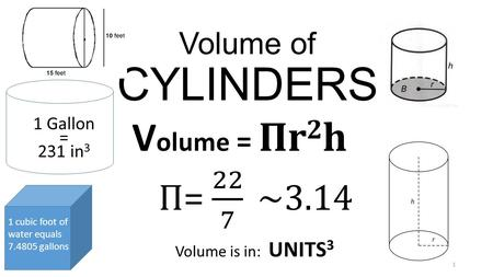 Volume of CYLINDERS V olume = Πr 2 h Volume is in: UNITS 3 1 1 Gallon = 231 in 3 1 cubic foot of water equals 7.4805 gallons.