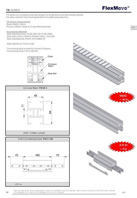 9.8 FK SERIES FK Series Characteristic Beam Width: 45mm Product Width: Refer to Guide Rail Assembly Accessories Needed Slide Rail Required: FASR-25K OR.