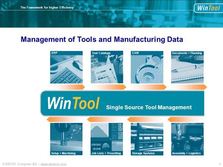 1© DATOS Computer AG – www.wintool.com The Framework for higher Efficiency Tool Catalogs Documents + Planning Assembly + Logistics Storage Systems Job.
