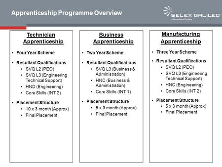 Apprenticeship Programme Overview Manufacturing Apprenticeship Three Year Scheme Resultant Qualifications SVQ L2 (PEO) SVQ L3 (Engineering Technical Support)