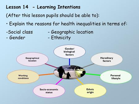 Lesson 14 - Learning Intentions (After this lesson pupils should be able to): Explain the reasons for health inequalities in terms of: -Social class- Geographic.