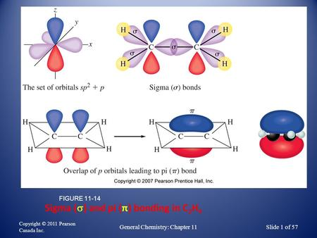 Sigma (  ) and pi (π) bonding in C 2 H 4 FIGURE 11-14 Copyright © 2011 Pearson Canada Inc. General Chemistry: Chapter 11Slide 1 of 57.